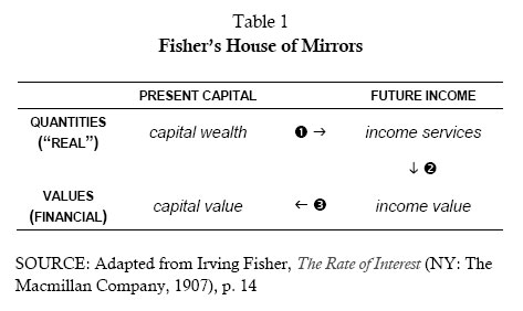Fisher's House of Mirrors