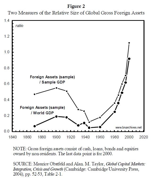 disadvantages of imperialism Description advantages and disadvantages of imperialism in south africa by: allie kenyon advantages imperialism helped.